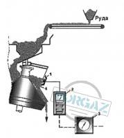 Устройство контроля уровня «УКЗ-1»